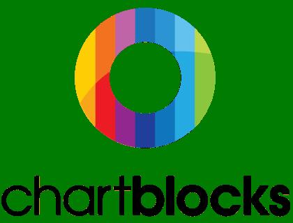 Chartblocks Reviews