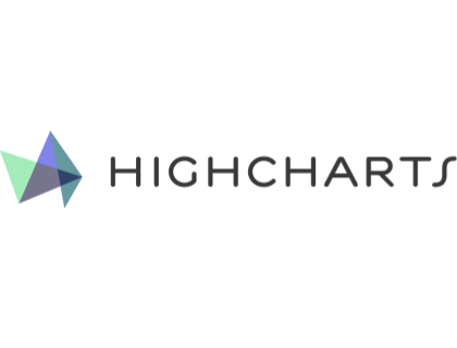 HighCharts Reviews