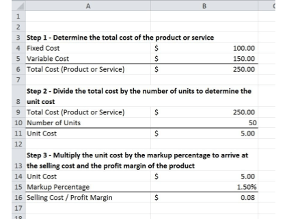 The Cost Plus Method Free Template