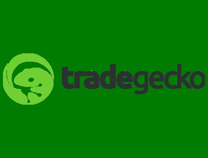 TradeGecko Reviews